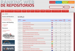 ranking web de repositorios (julio 2014)