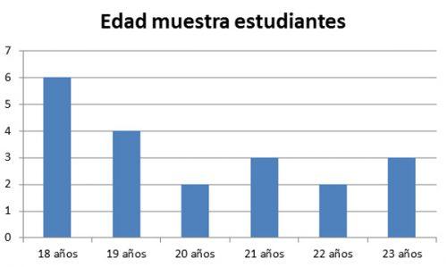 Estudio de EF Education First sobre los estudiantes de la Universidad de Zaragoza de sus destinos preferidos para aprender inglés.