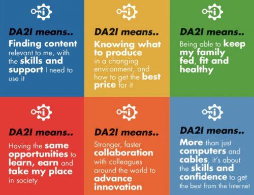 IFLA : Informe sobre Desarrollo y Acceso a la Información (DA2I)