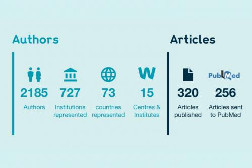 Autores y artículos