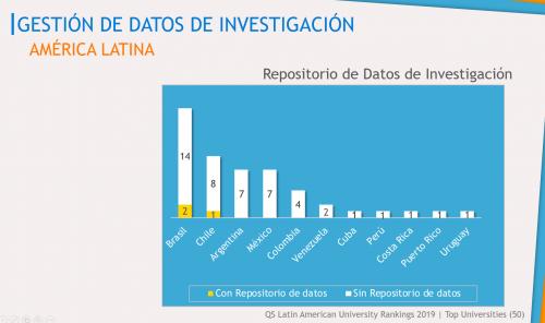 Gabriela Ortúzar, Directora de servicios de información y bibliotecas de la Universidad de Chile: Presente y retos de las bibliotecas universitarias. El caso de Chile.