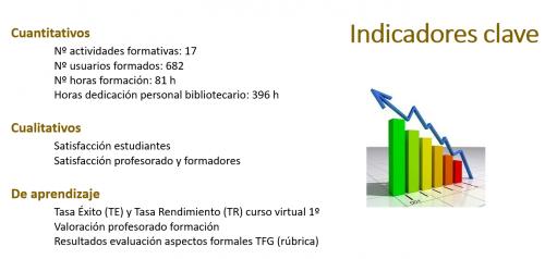 equipo de trabajo interdisciplinar Formación CI_EPS: indicadores clave