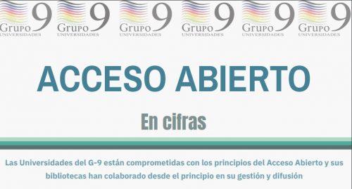 Semana del Acceso Abierto: Datos del G-9